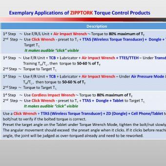 ZIPPExemplo de sistema e aplicação TORK