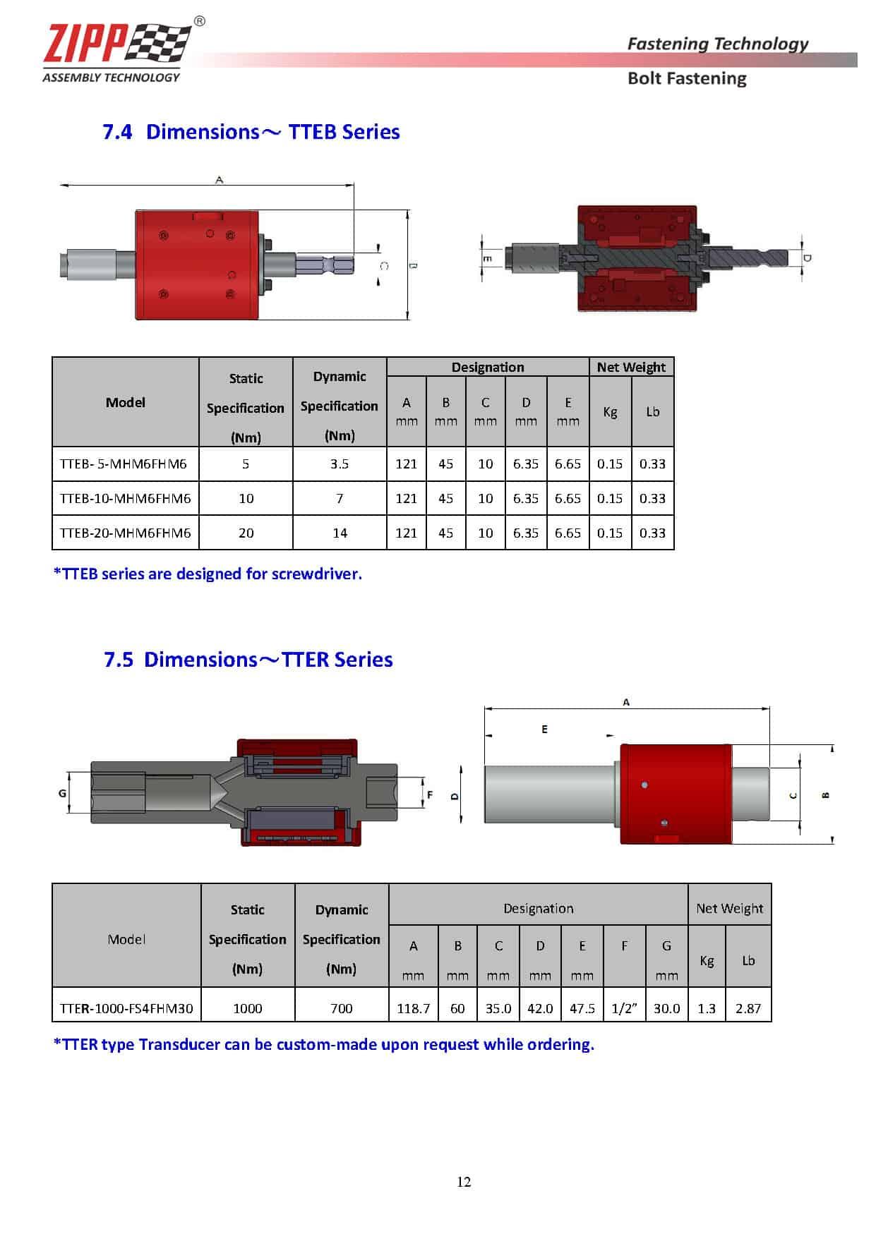 ZIPPIntrodução à tecnologia de aparafusamento TORK