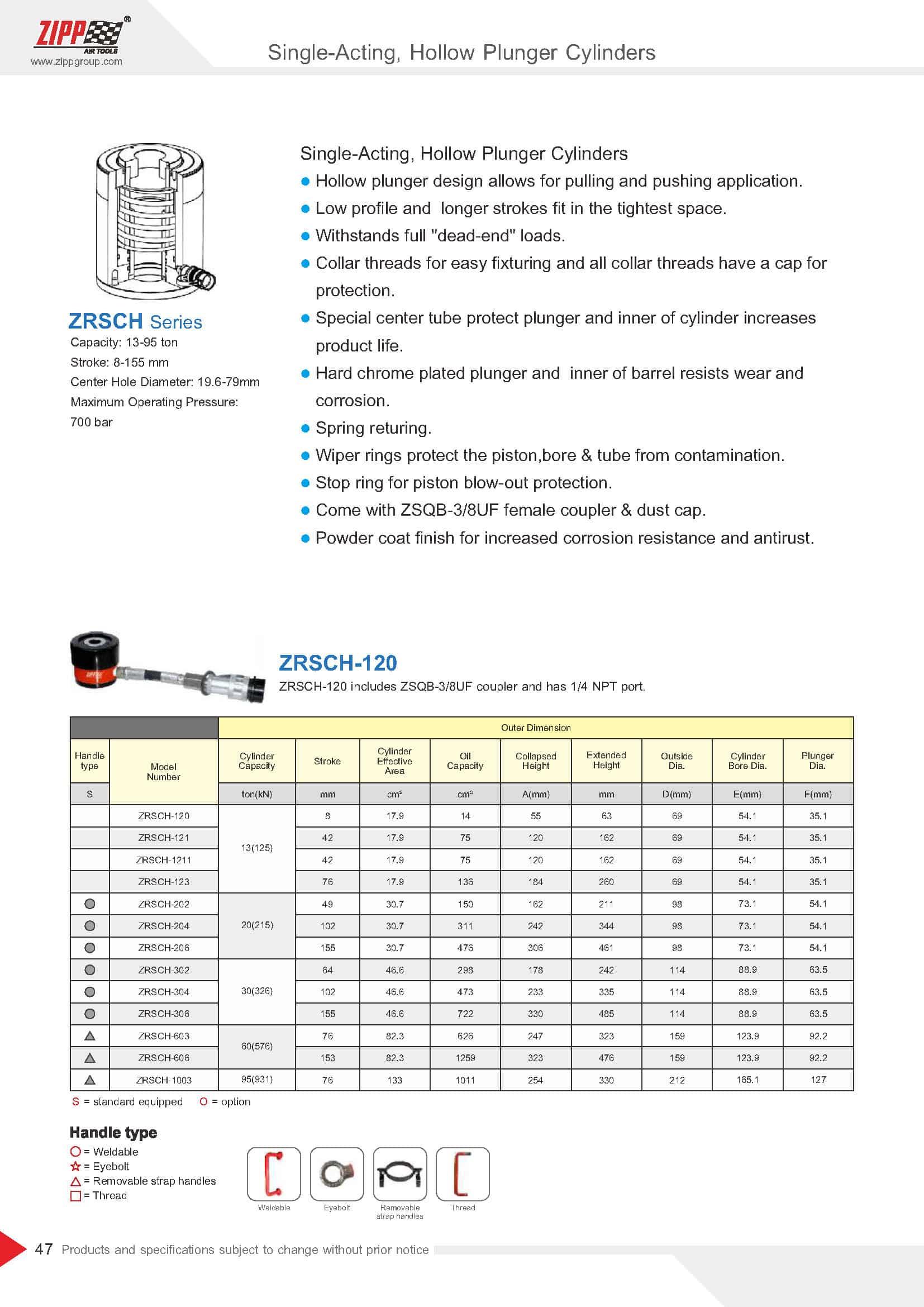 ZIPP Catálogo Geral da FERRAMENTA 頁面 052