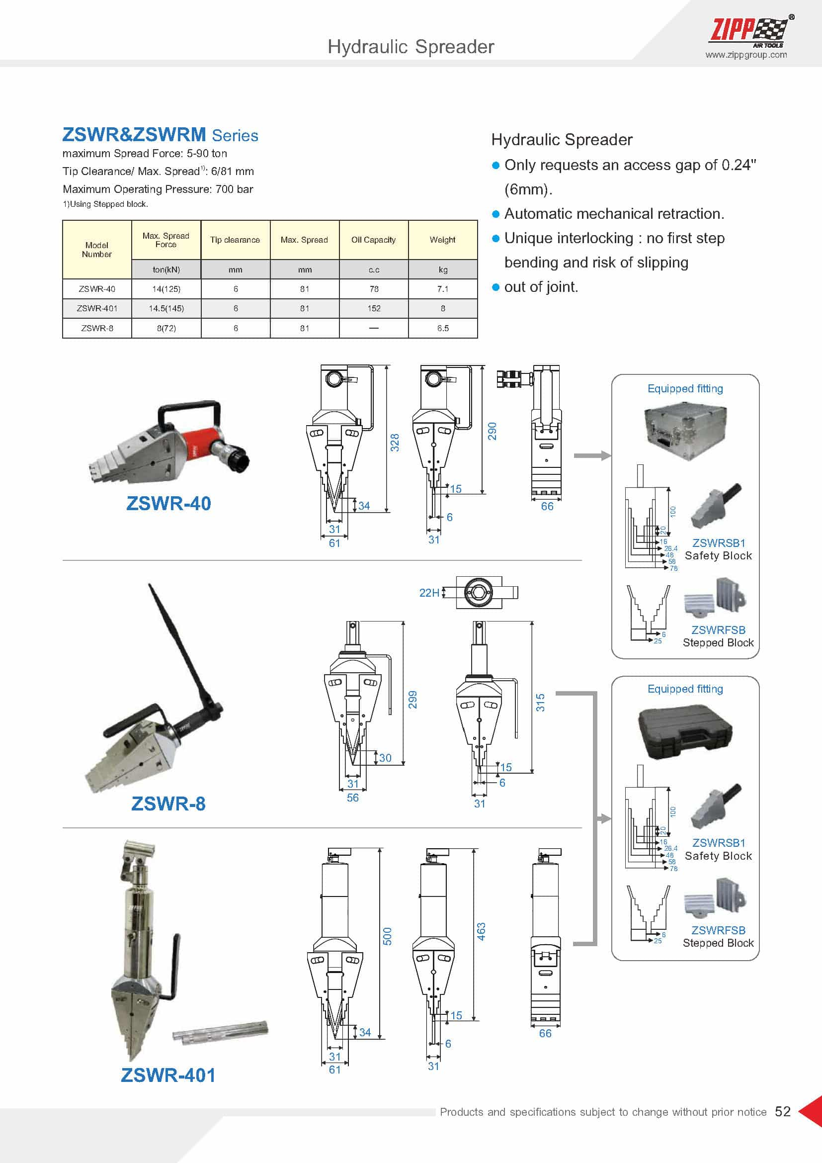 ZIPP Catálogo Geral da FERRAMENTA 頁面 057