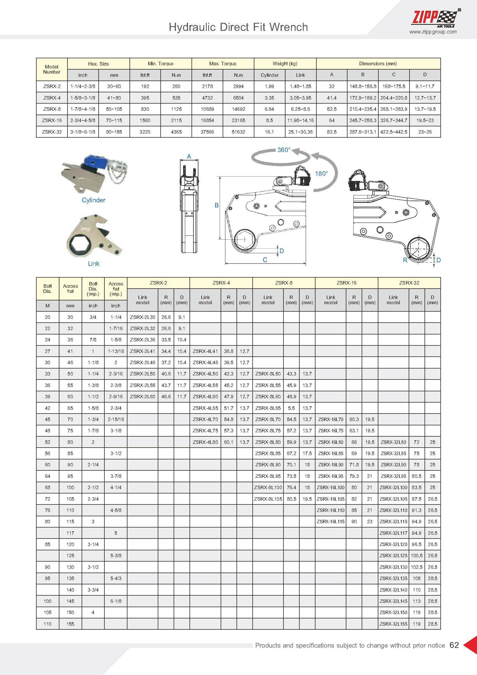 ZIPP Catálogo Geral da FERRAMENTA 頁面 067