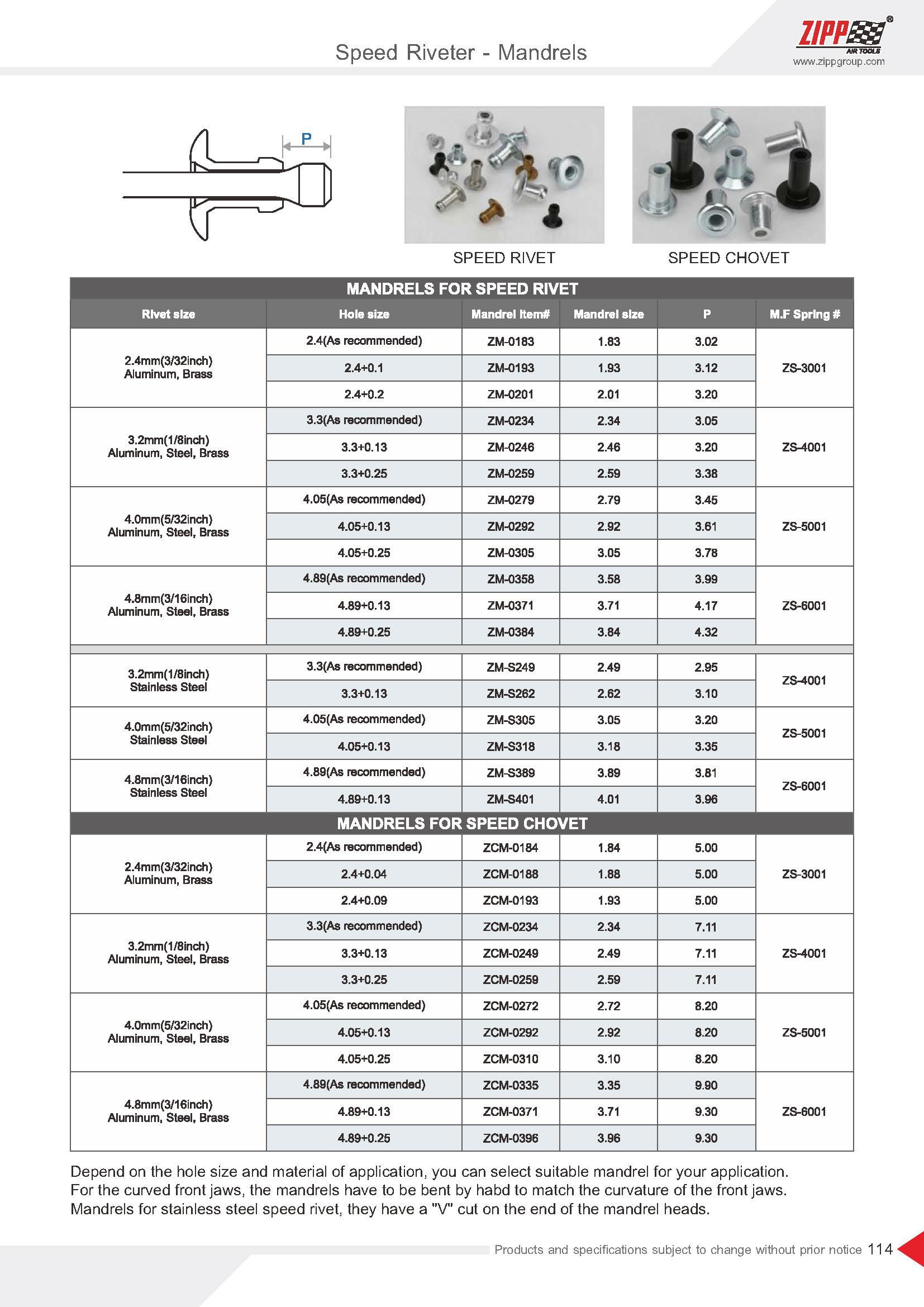 ZIPP Catálogo Geral da FERRAMENTA 頁面 119