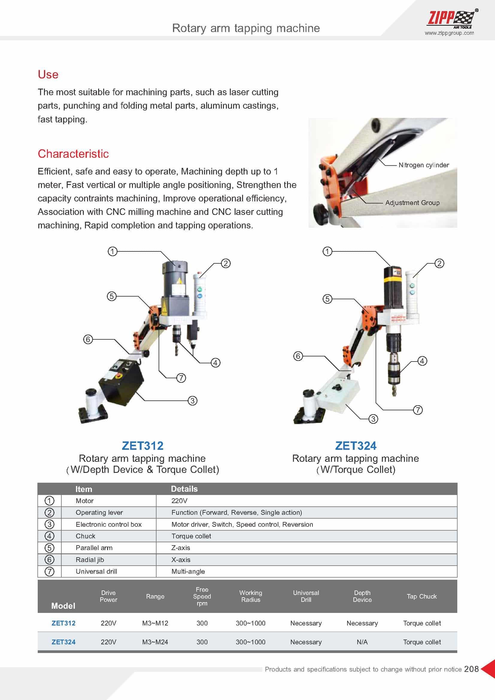 ZIPP Catálogo Geral da FERRAMENTA 頁面 213