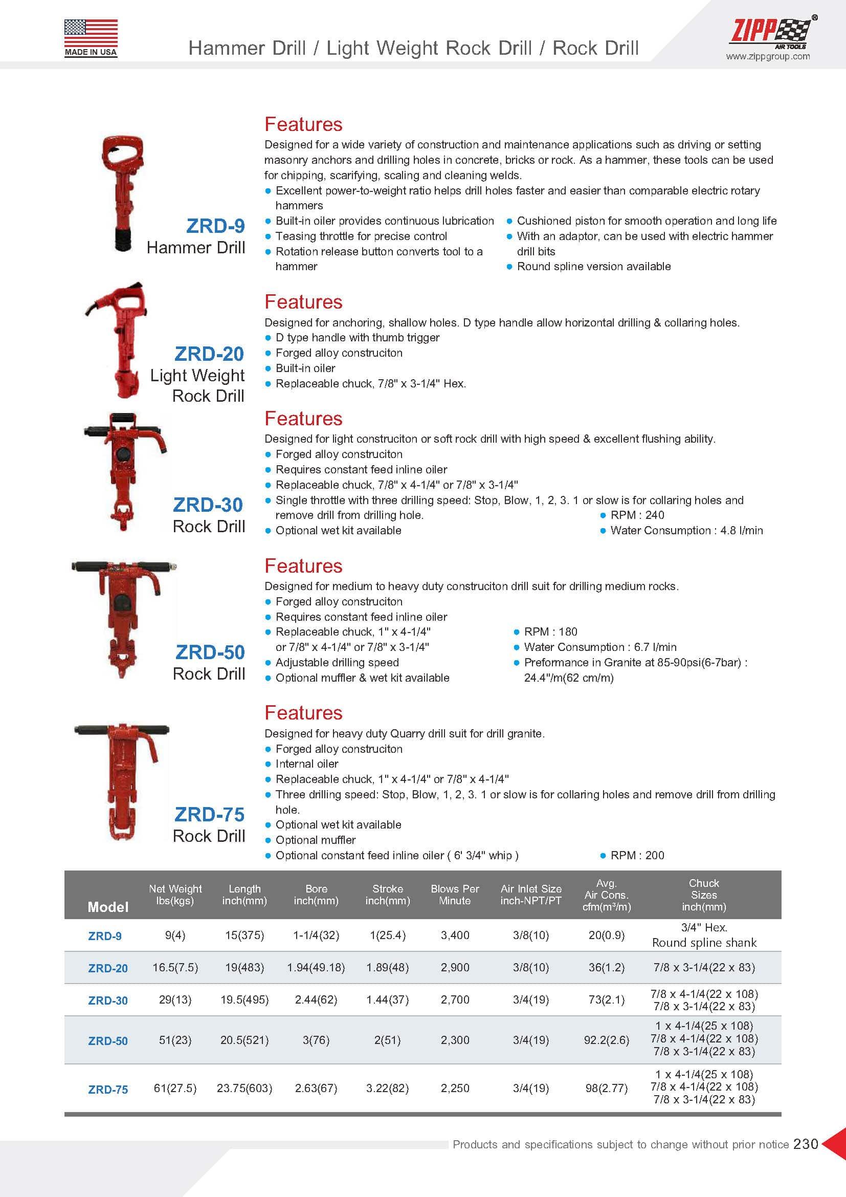 ZIPP Catálogo Geral da FERRAMENTA 頁面 235